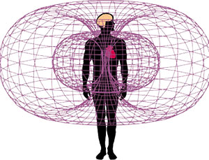 Electromagnetic Frequency Therapies